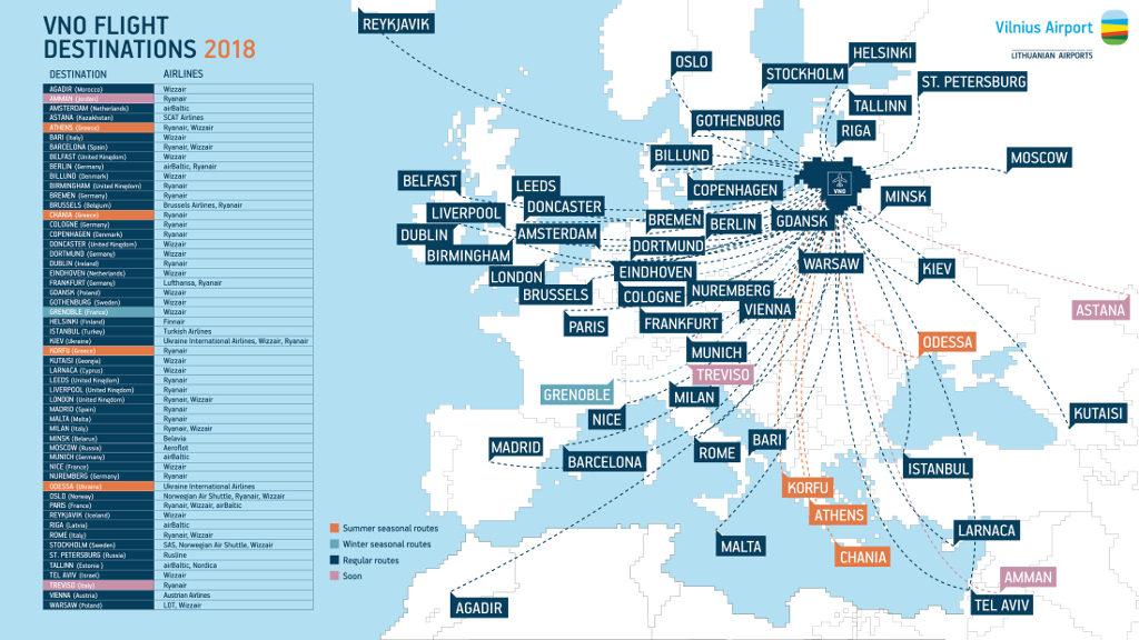 Mapa de las conexiones de vuelos desde el aeropuerto de Vilnius